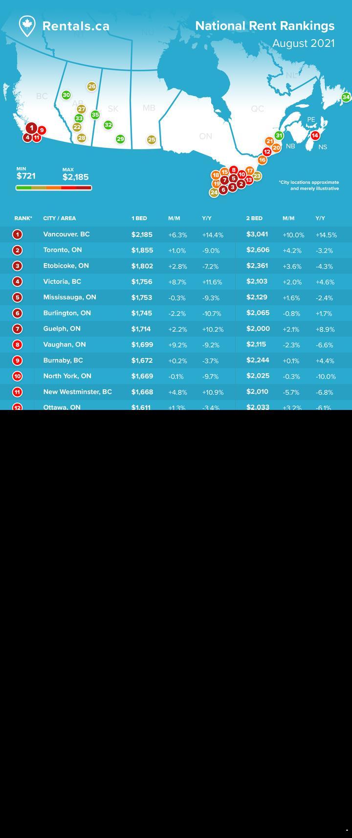 加拿大房租和学费都暴涨!今年的留学生实在是太难了!
