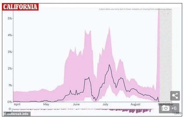 """冠毒变种""""Mu"""" 爆发新威胁:更具传染性,并且能够逃避疫苗接种"""