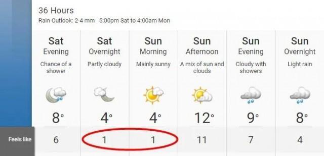 多伦多气温降至1℃!暴雨+降雪席卷安省